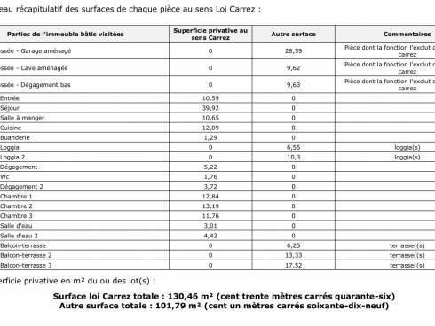 """LIBRE au 1er décès des 2 - Appt F5 - Residence """"LE GRAND DUC"""""""